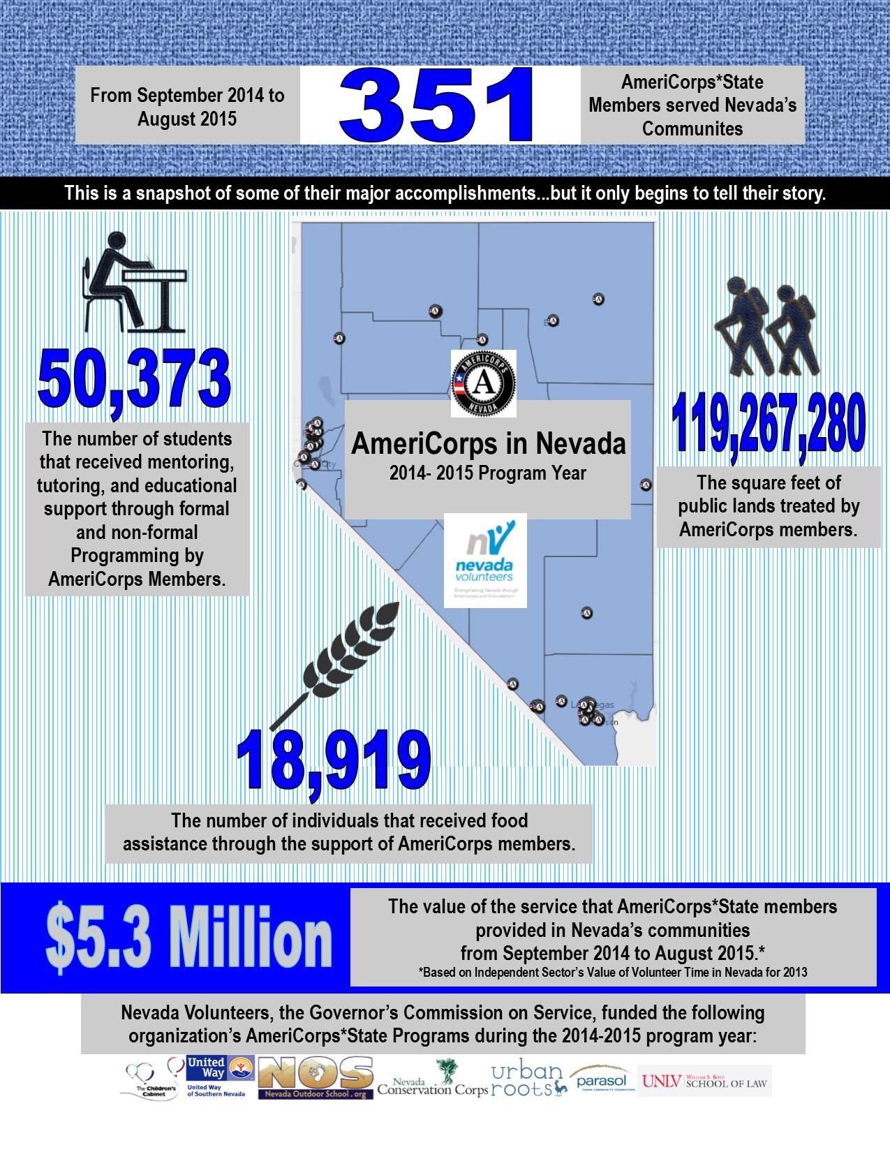2014-15 infographic data